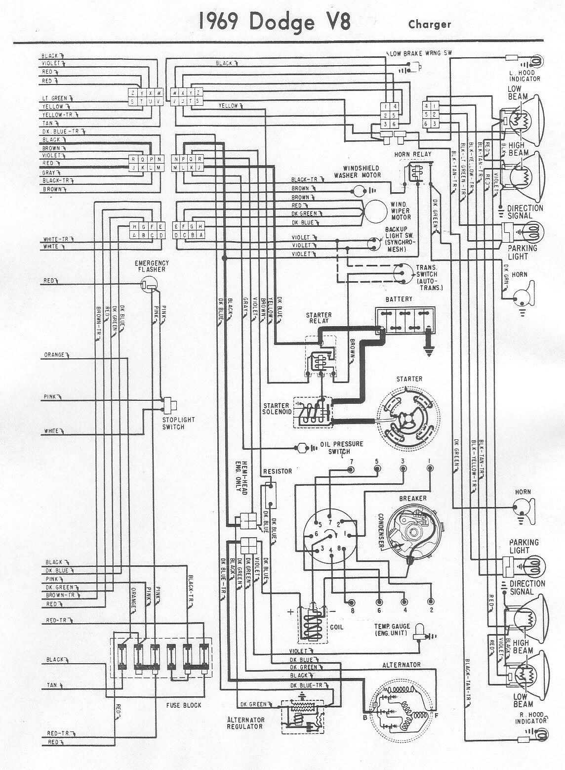 Diagram 69 Coronet Wiring Diagram Full Version Hd Quality Wiring Diagram Diagramssauve Tomari It