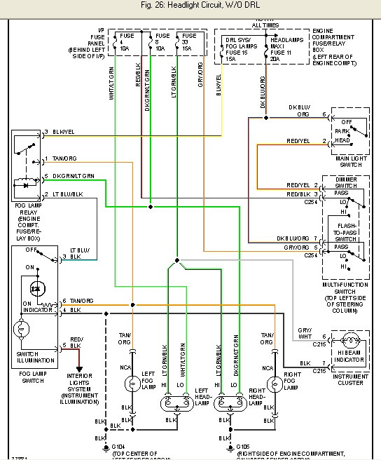 IN THE FUSE BOX OF MY FORD RANGER 1996 THE 15 AMP FUSE ...