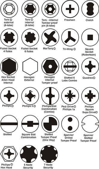 Types of screw heads! I had no