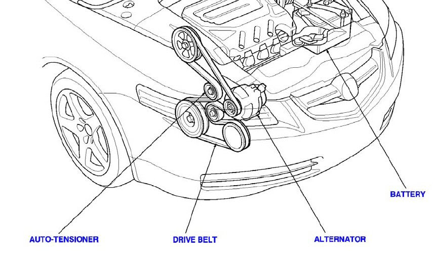 2006 Acura Tl Serpentine Belt Diagram Free Wiring Diagram