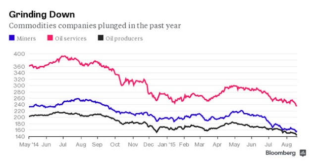 Mercados globais no modo pânico
