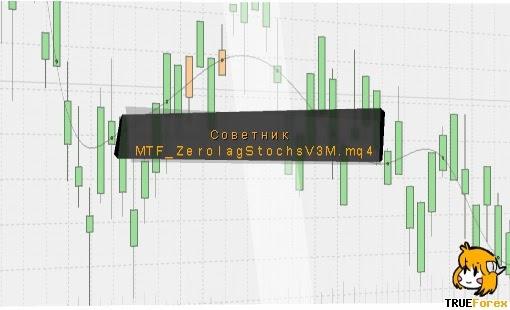 подробно о рынке форекс