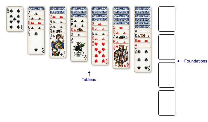 Solitaire City How To Play Yukon Solitaire