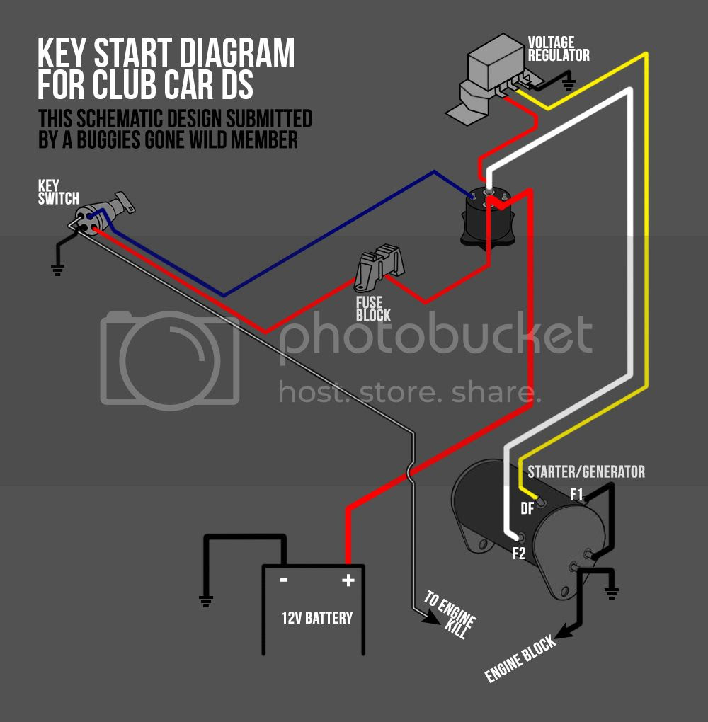 Diagram 2002 Club Car Ds Gas Wiring Diagram Full Version Hd Quality Wiring Diagram Speechschematic Ancegiovanisicilia It