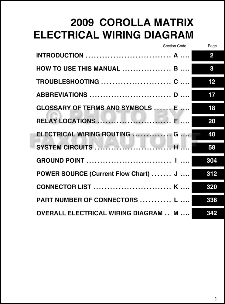 toyota corolla electrical wiring diagram image 3