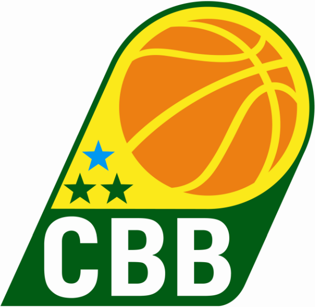 Guia da Copa América de Basquete 2017
