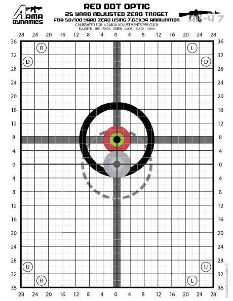 ARMA DYNAMICS - Red Dot Zero Targets