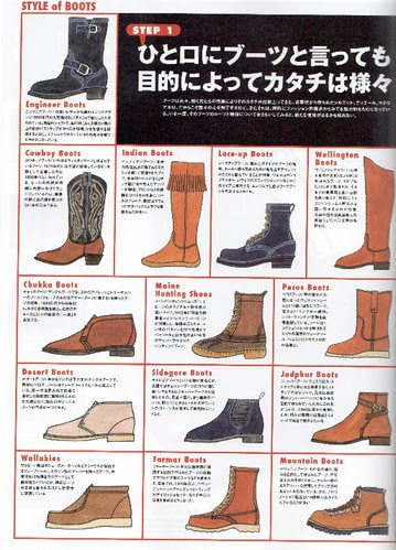Free & Easy Dec 09 - Boot styles