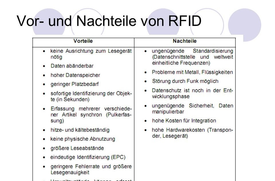 supply chain management rfid vorteile und nachteile. Black Bedroom Furniture Sets. Home Design Ideas