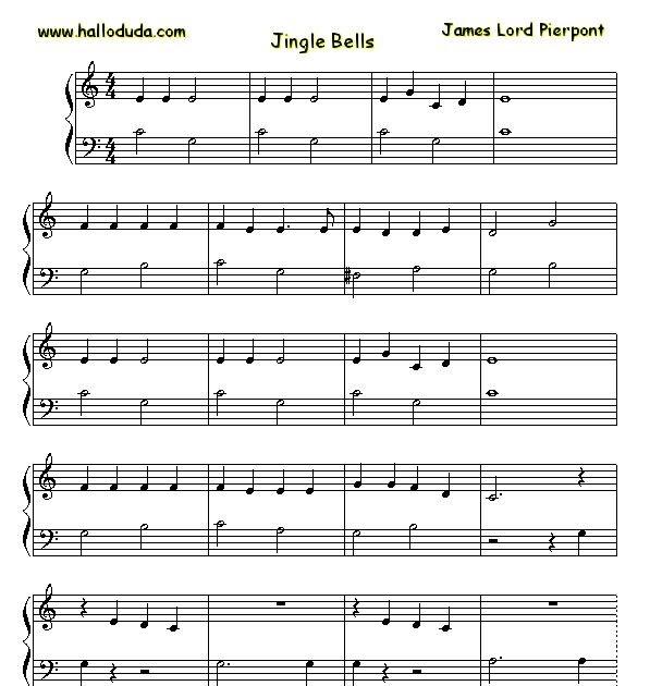 Klaviernoten kennenlernen
