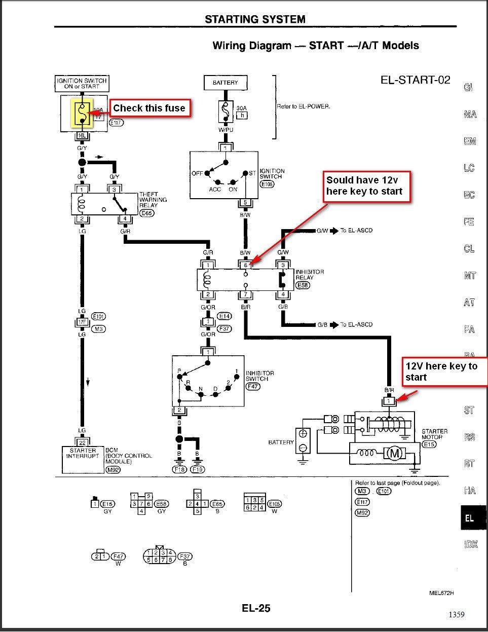Infiniti Qx4 Fuse Box Diagram