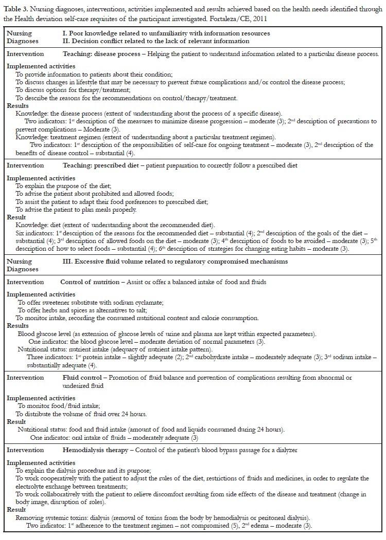 Diarrhea AGE by nurseslabsdocs | Nanda Nursing Diagnosis