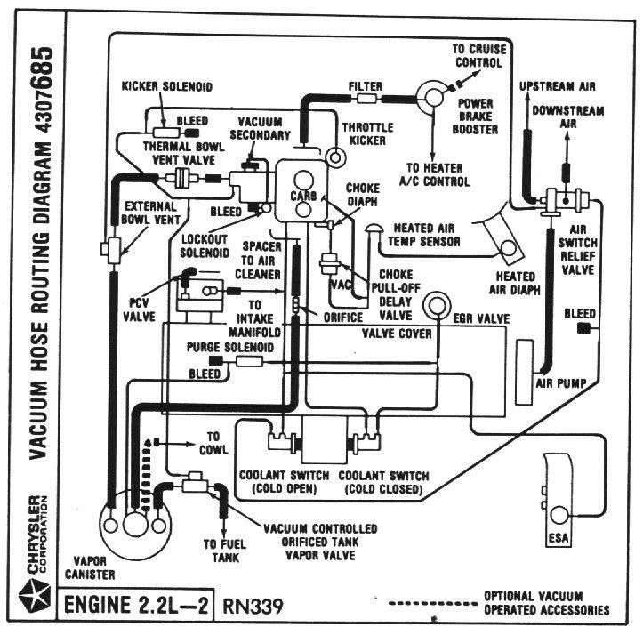 Diagram 1991 Dodge Spirit Engine Diagram Full Version Hd Quality Engine Diagram Interfaceclassdiagram Birra Rhyton It