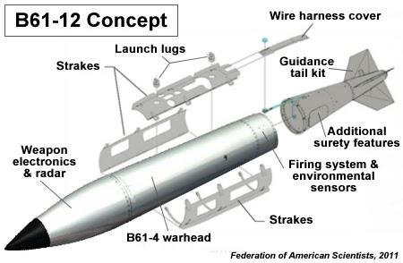 Estados Unidos prueba por primera vez la bomba termonuclear B61-12 desde un avión de combate F-16