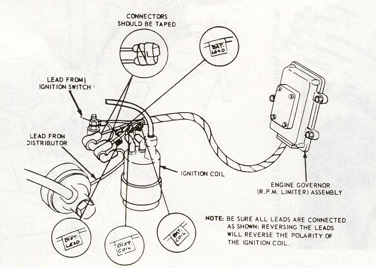 Diagramme 1970 Ford Torino Ignition Wiring Diagram Full Version Hd Quality Wiring Diagram Structureinfo34 Puntimpresa It