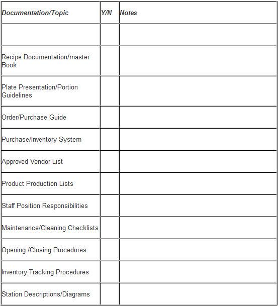 Image Result For Kitchen Design Checklist