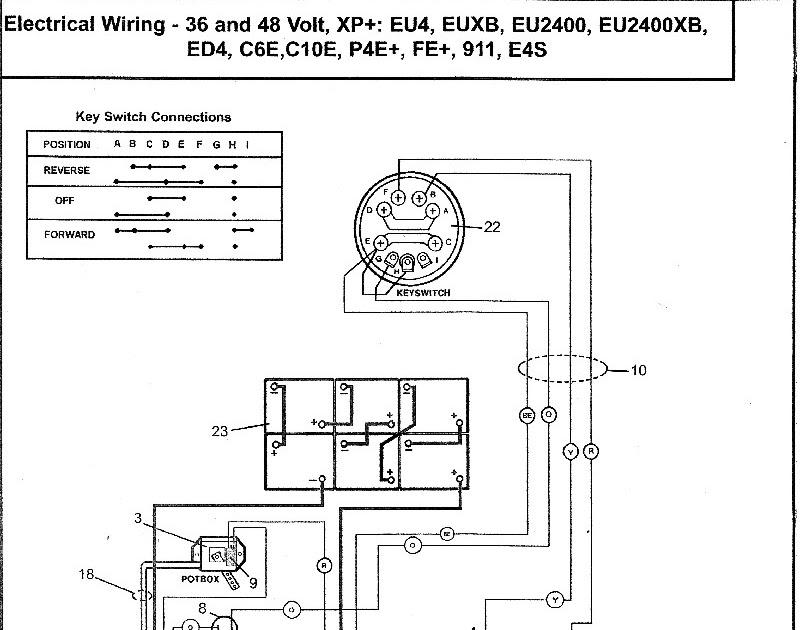 DIAGRAM] Columbia Par Car Wiring Diagram FULL Version HD Quality Wiring  Diagram - FLOWDIAGRAM.MUSEE-GARDIENS.FRmusee
