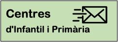 Consultes Primària