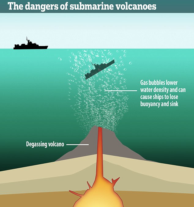 This graphic explains how much of a threat underwater volcanoes - also known as submarine volcanoes - pose