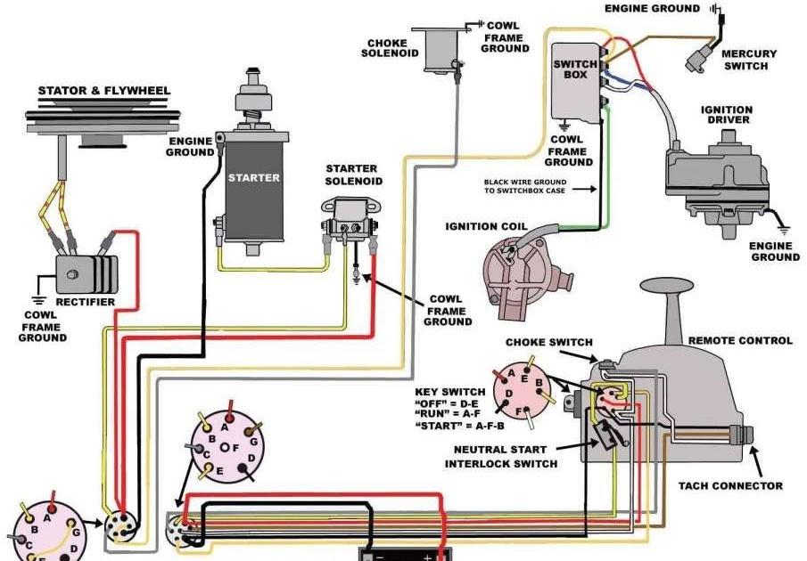 Club Car Ignition Switch Wiring