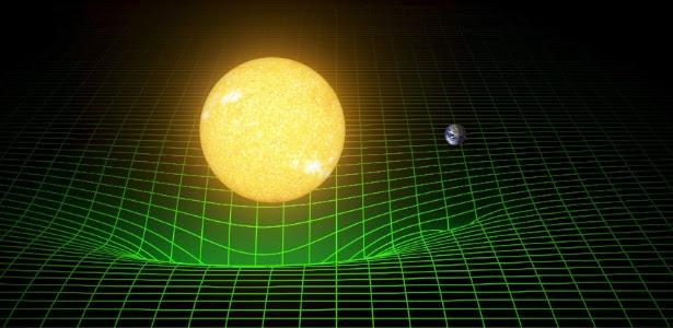 Simulação em computador mostra ondas gravitacionais perto em torno do Sol e da Terra