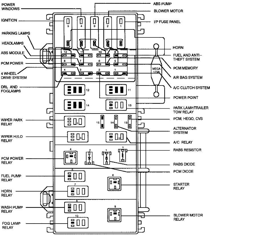 1998 Mazda B3000 Fuse Box Wiring Diagram Bound Started C Bound Started C Salumimastroenrico It
