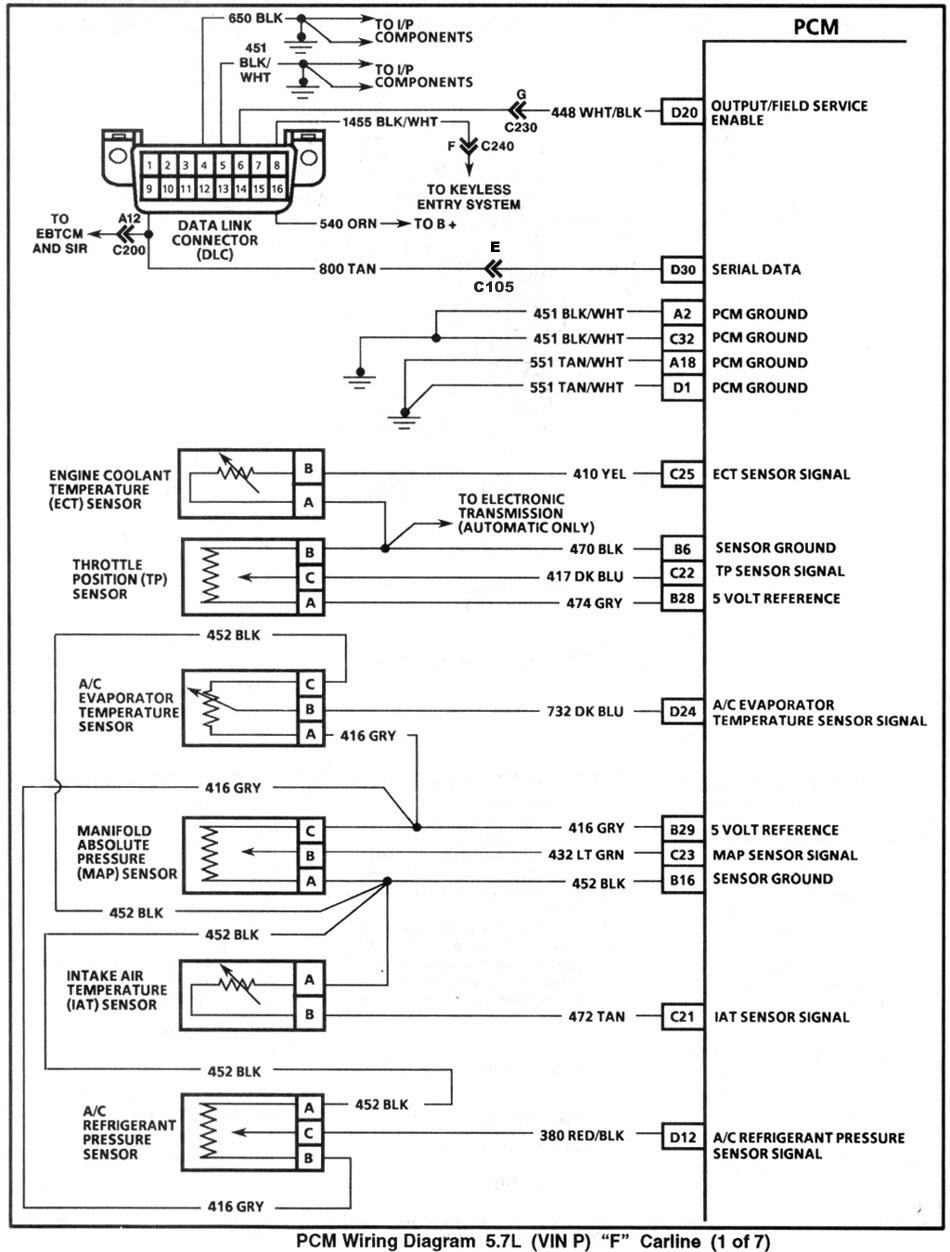 2000 Camaro Pcm Wiring Diagram Free Download Wiring Diagrams Site Popular A Popular A Geasparquet It