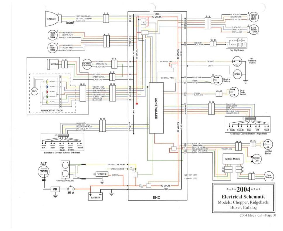 Wiring Diagram Pdf  2003 Big Dog Chopper Wiring Diagram