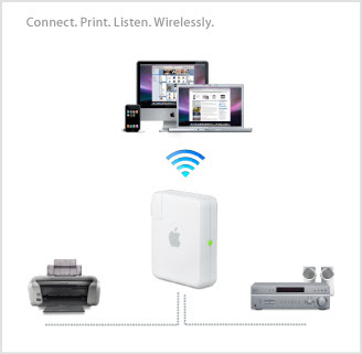 [Image: connect-listen-print-wirelessly.jpg]