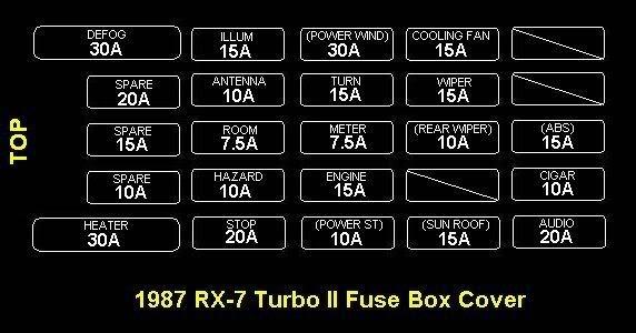 1987 Mazda Rx7 Fuse Box Diagram