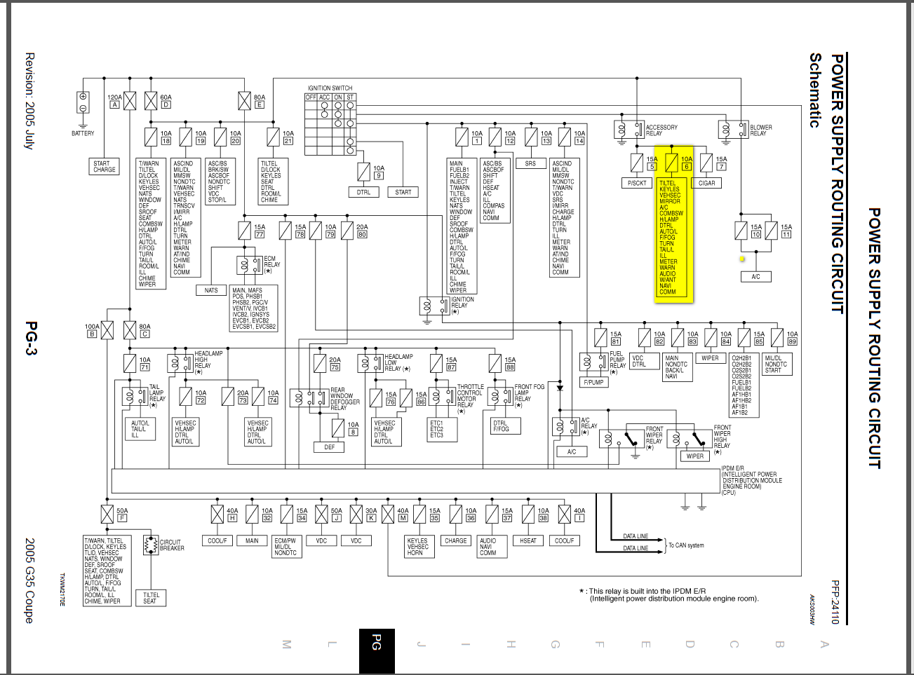 [wrg-6653] fuse box for infiniti m35