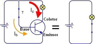 transistor a funcionar em modo de saturação
