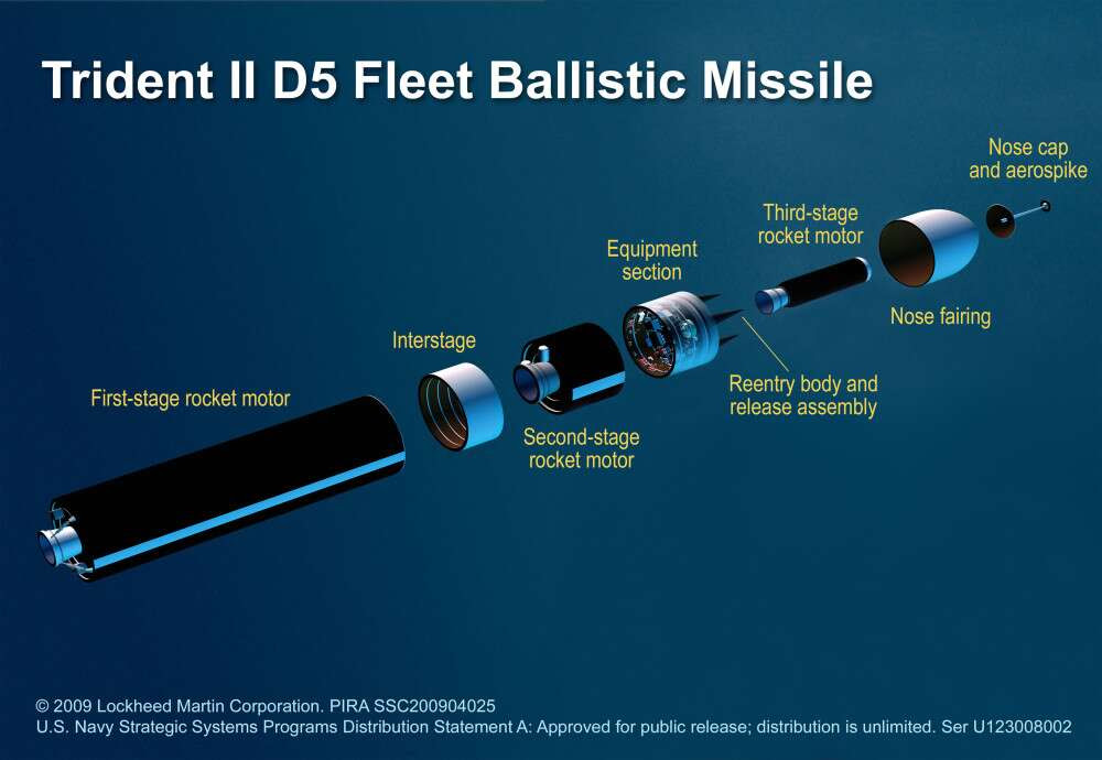 Resultado de imagen para W76-2 missile