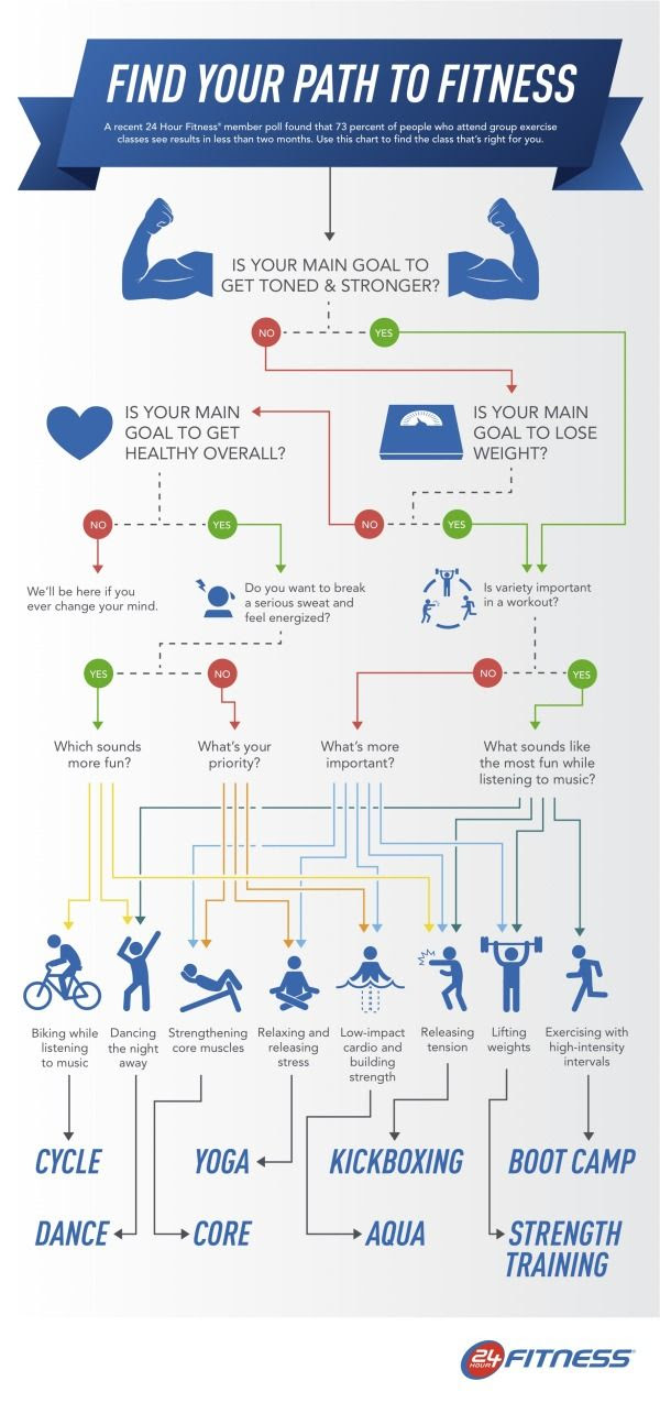 Infographic: Find Your Path to Fitness #infographic