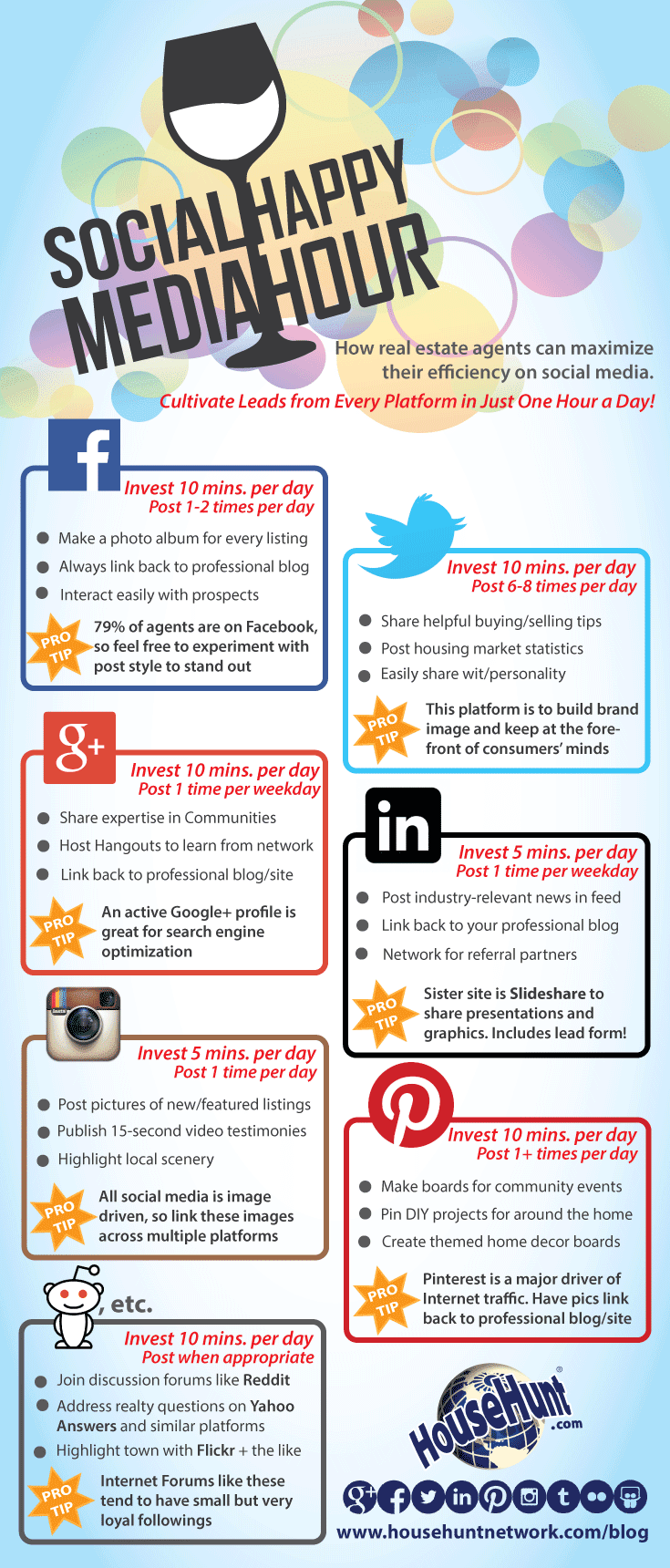 Infographic: Social Media Happy Hour