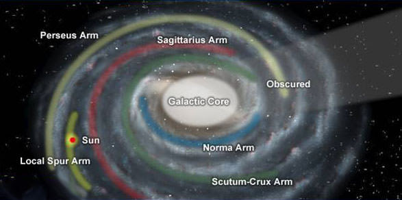 New Arm Embraces Milky Way - Universe Today