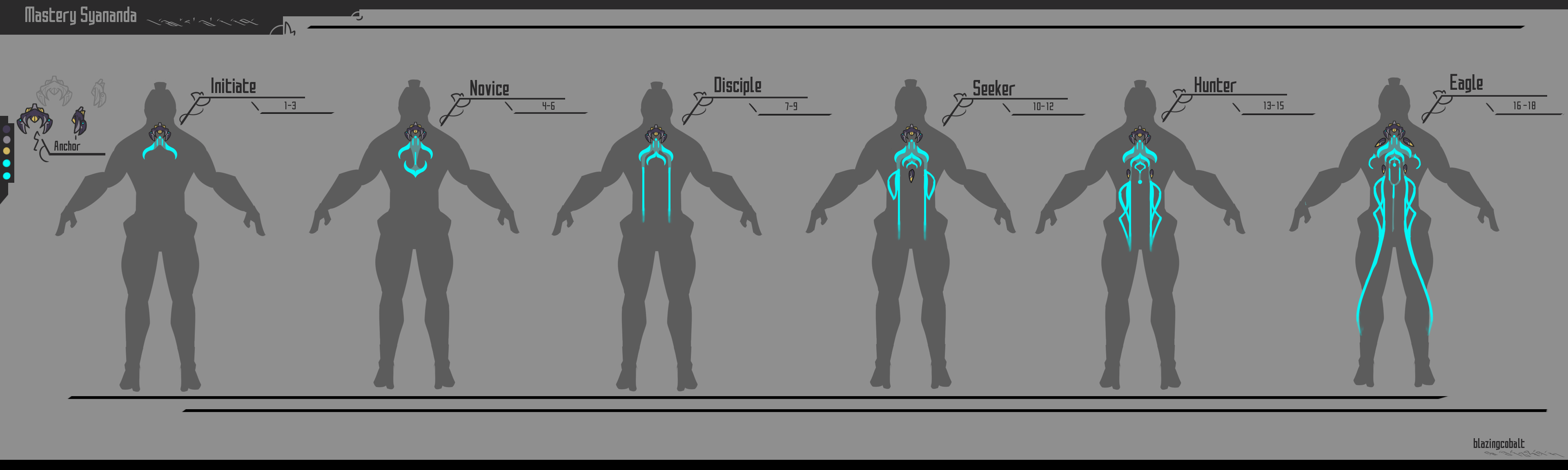 Mastery Rank Syandanas Armors Artwork Gif Fan Concepts