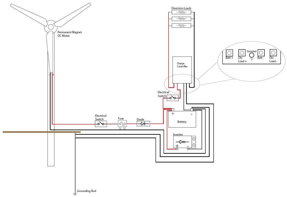 Solar And Wind Charge Controller Wiring moreover National Grid Power