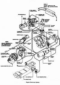 Boeing 502-6 Turboshaft Gas Turbine Jet Engine