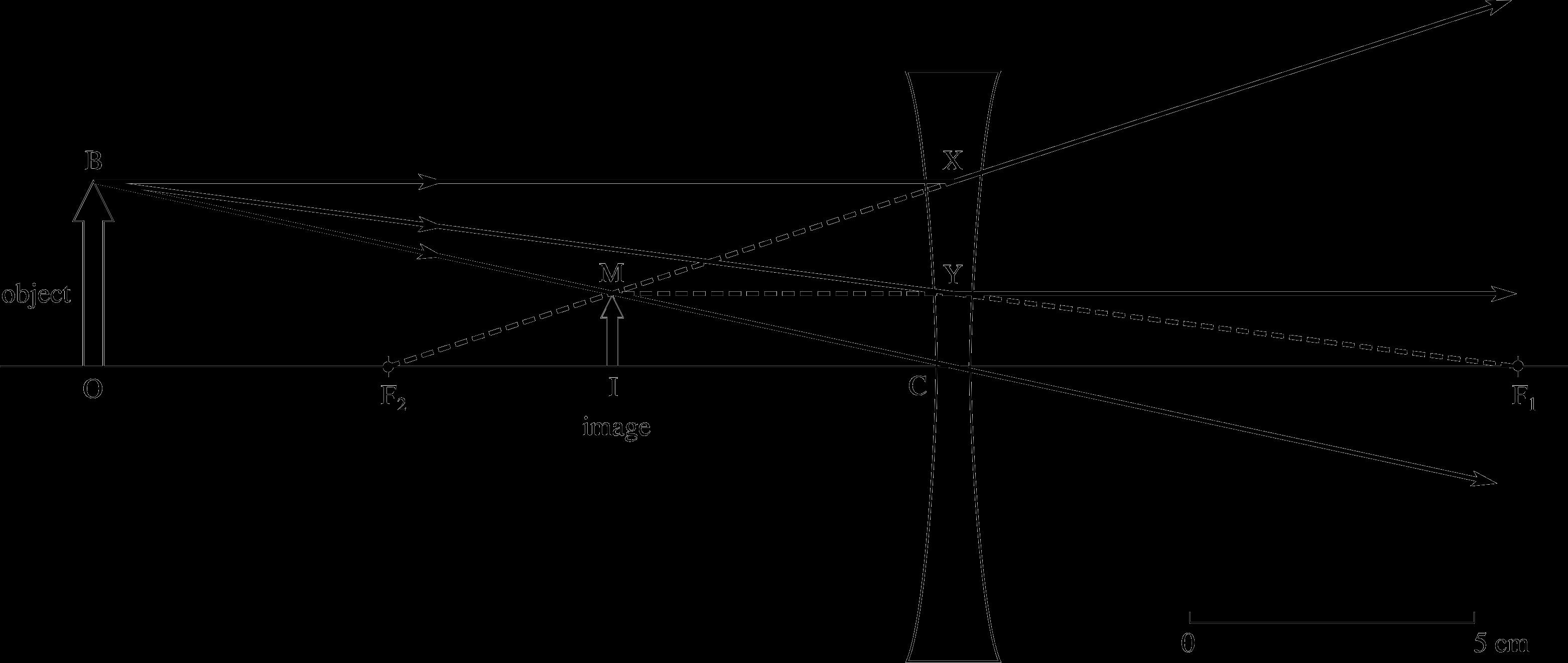 PPLATO | FLAP | PHYS 6.3: Optical elements: prisms, lenses ...