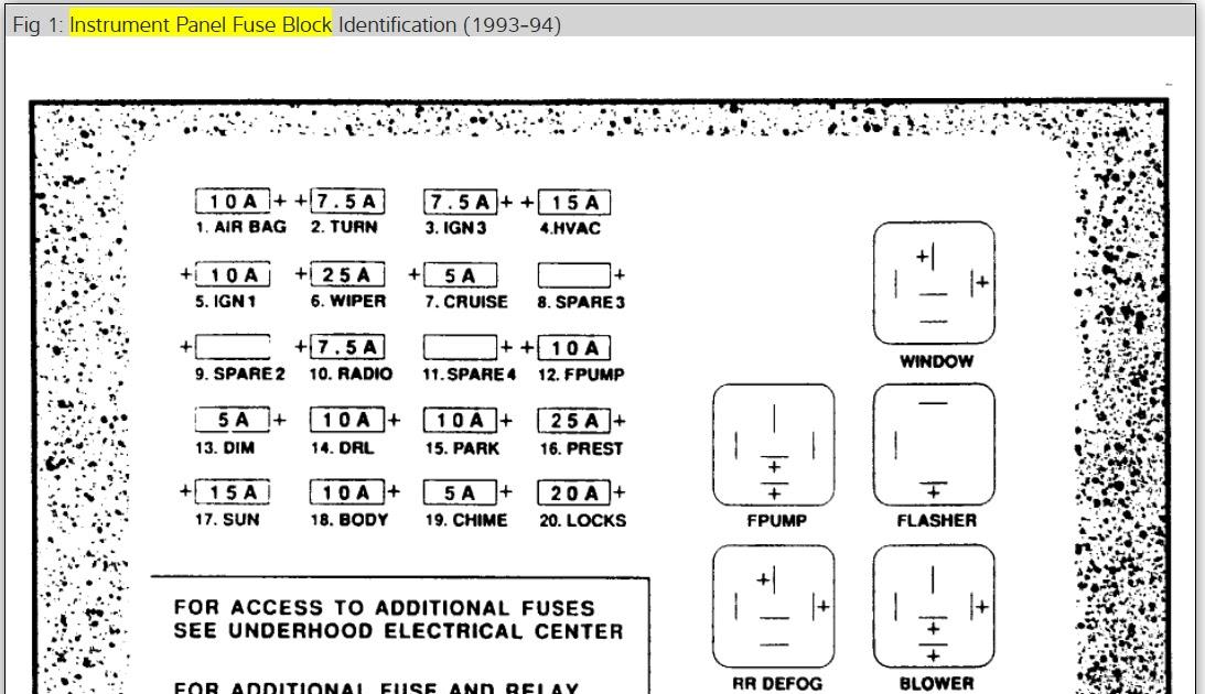 1994 Saturn Sl1 Fuse Box Diagram
