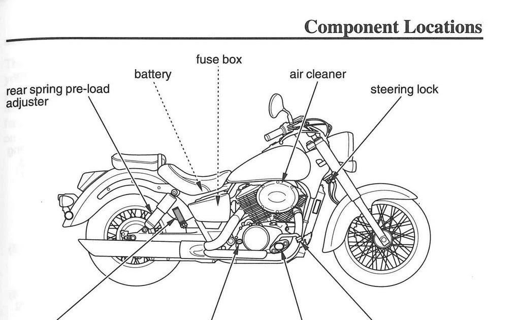 DIAGRAM] Honda Shadow 600 Fuse Box Location Wiring Diagram FULL Version HD  Quality Wiring Diagram - ANIMALCELLDIAGRAMUNLABELED.FASTFRAME.FRhonda shadow 1100 wiring diagram