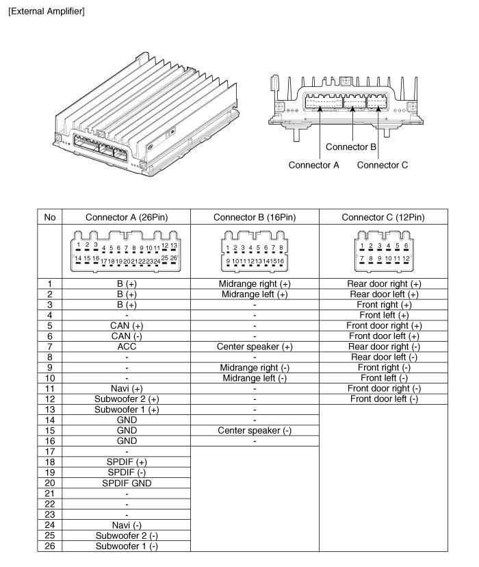 Stock Premium Sound System Upgrade Need Help Diymobileaudio Com Car Stereo Forum