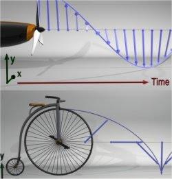 Físicos descobrem uma nova forma de luz