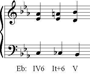 musictheoryteacher.com - augmented sixth chords