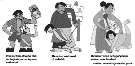 goresan penah fariz askep perilaku kekerasan