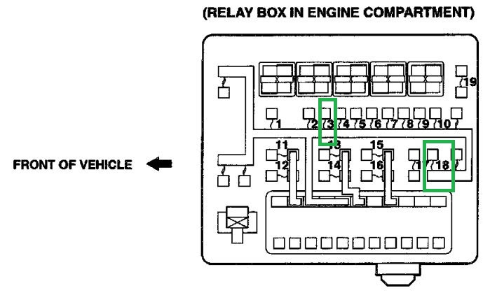 Diagram 2012 Lancer Fuse Box Diagram Wiring Schematic Full Version Hd Quality Wiring Schematic Peruvianpatterns Lubestoresaronno It