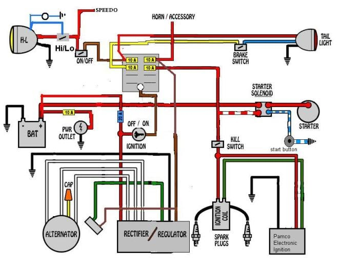 Diagram Jeep Dj5 Wiring Diagram Full Version Hd Quality Wiring Diagram Flashdiagram Biorygen It