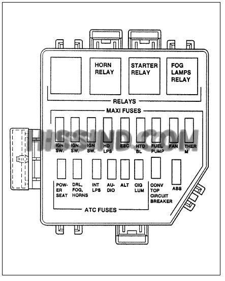 97 pontiac bonneville wiring diagram