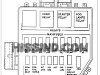 92 Mustang Fuse Diagram